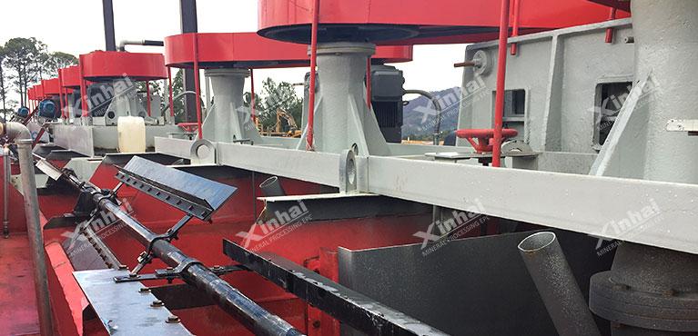 كيف تحرير المعدات لتركيز الخامات