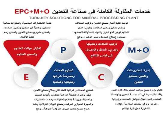 EPC+M+O